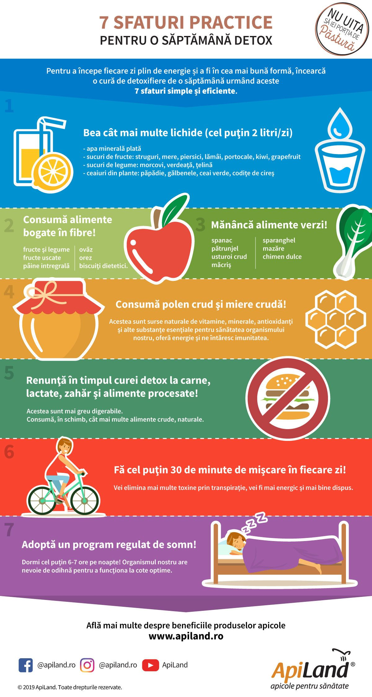 Dietă cu mere pentru un abdomen plat — Doza de Sănătate
