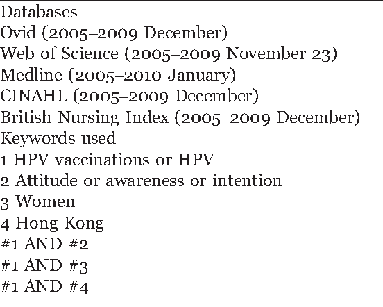 human papilloma virus literature detoxifiere cu zeolit