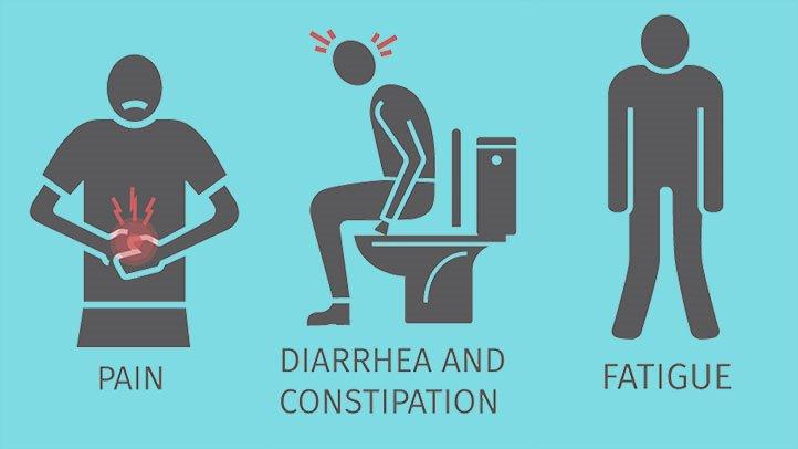 gros intestin cancer symptoms)