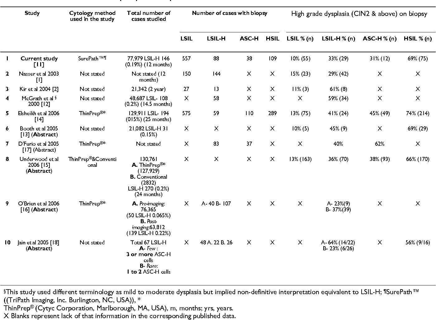 papilloma tumor breast caracteristicas principales del papiloma humano