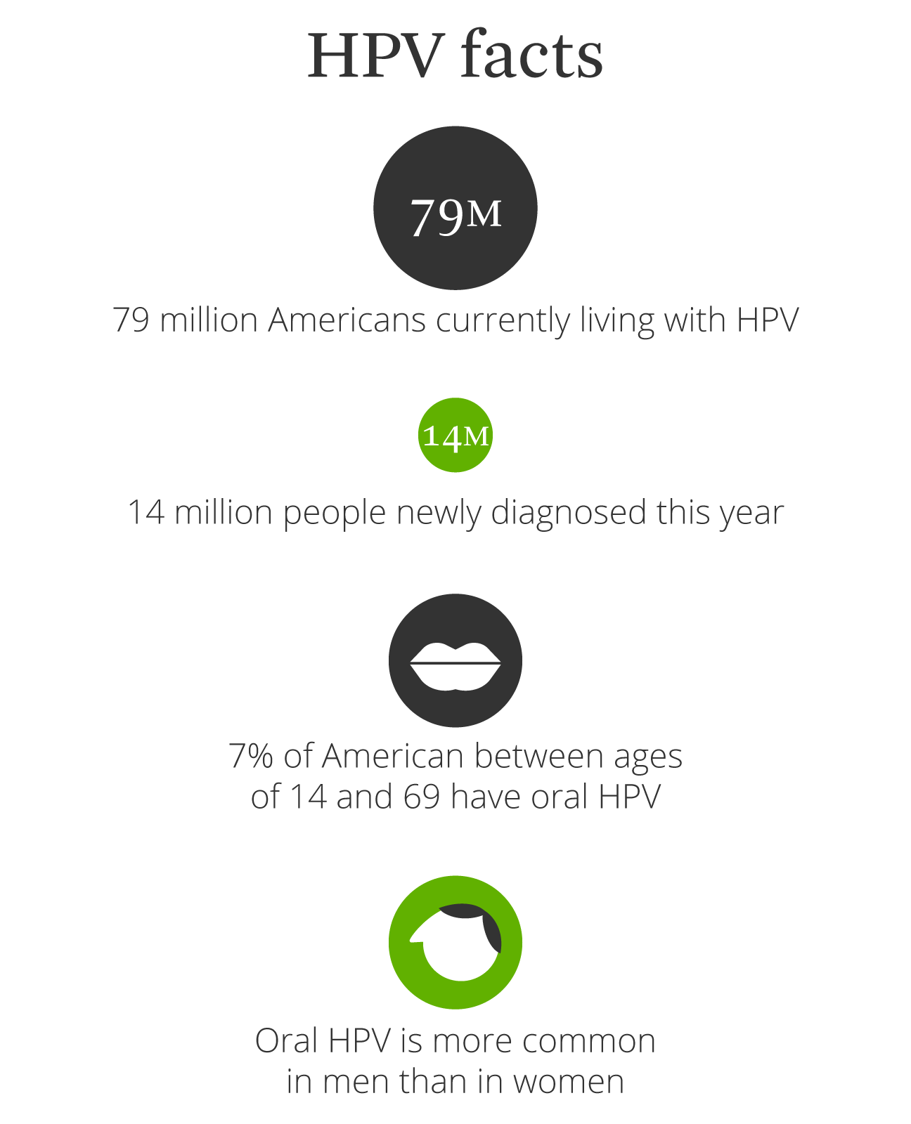 hpv treatment males