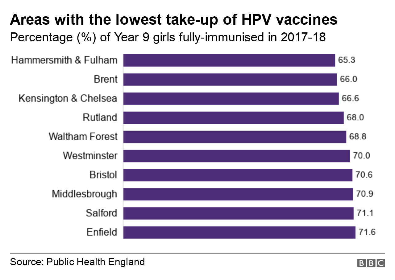 hpv vaccine nhs