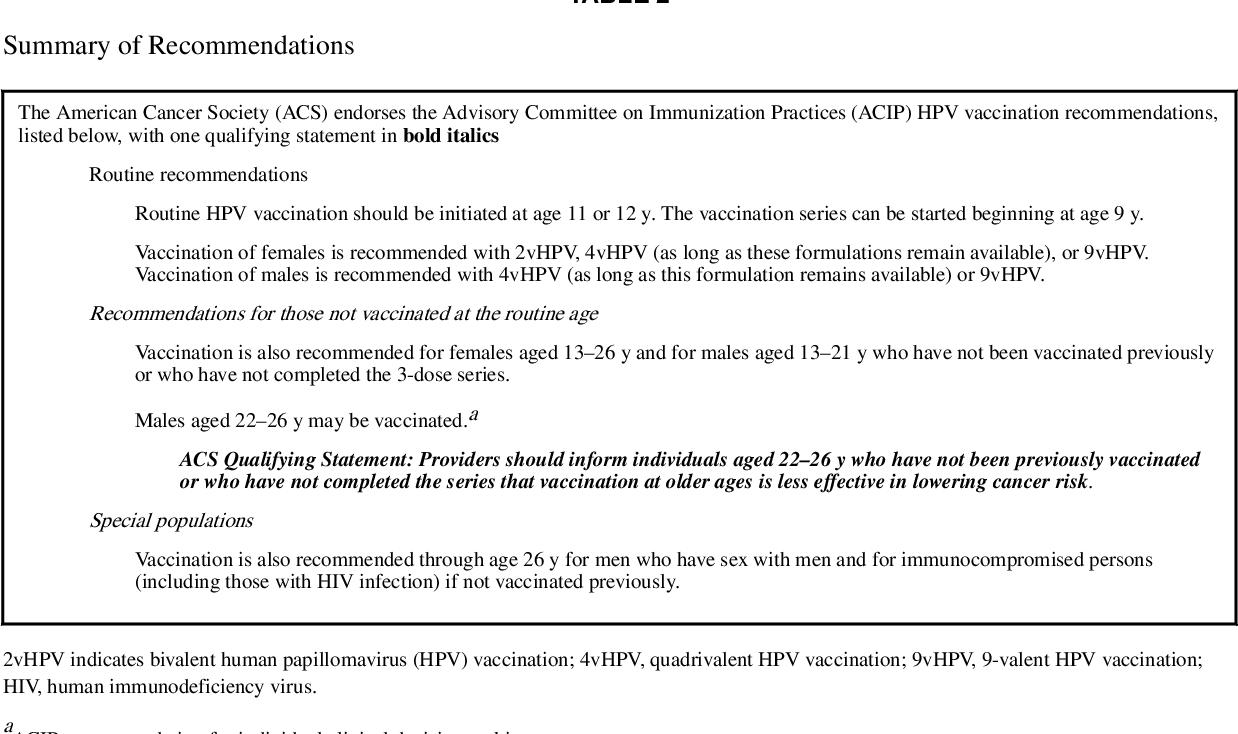 human papillomavirus vaccination guidelines caracteristicas virus papiloma humano