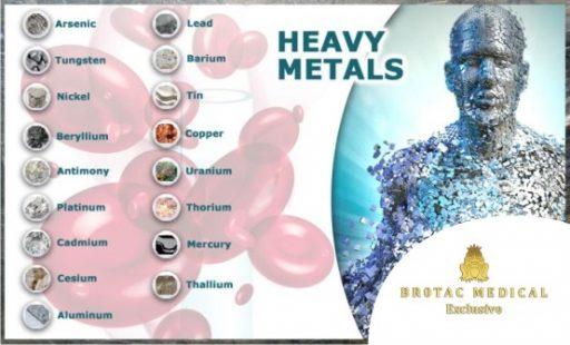 metale grele)