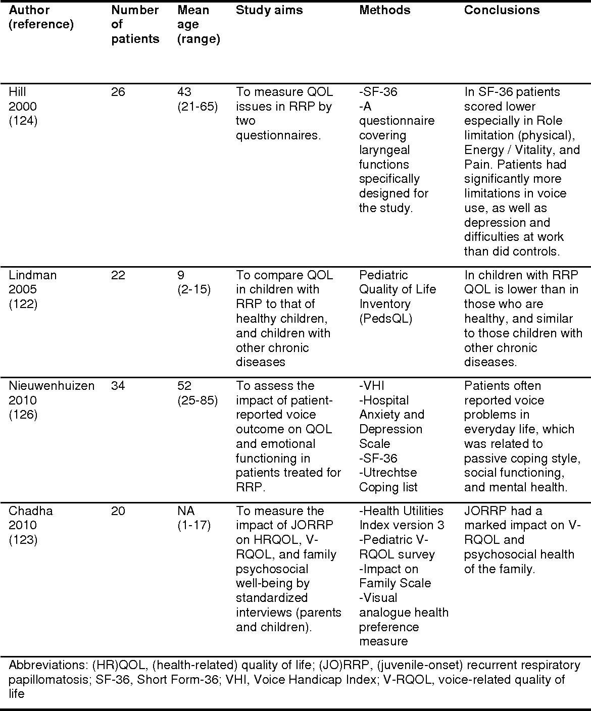 papillomatosis causes)