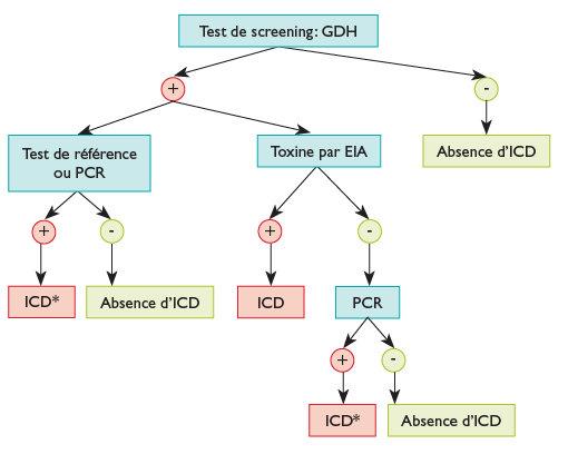 detoxifiere cu suc de sfecla hpv virus geen seksueel contact