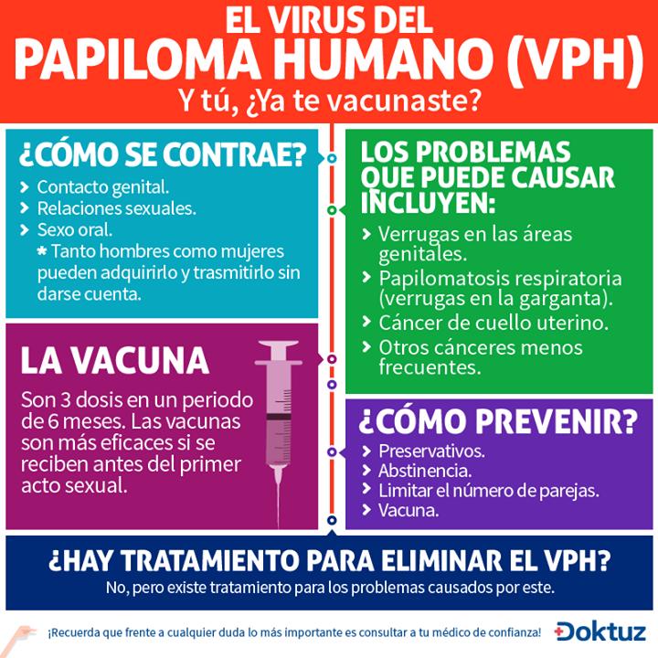 virus del papiloma humano tratamiento y prevencion
