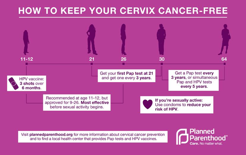 cervical cancer pain)