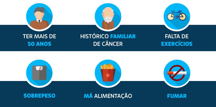 cancer de prostata sintomas)