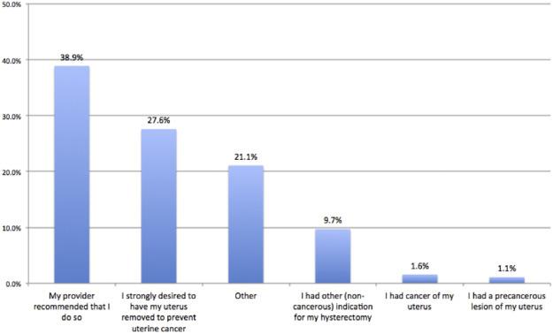 Testarea BRCA: Cine și când trebuie să o facă, ce rezultate poate avea. Povestea Amaliei Enache
