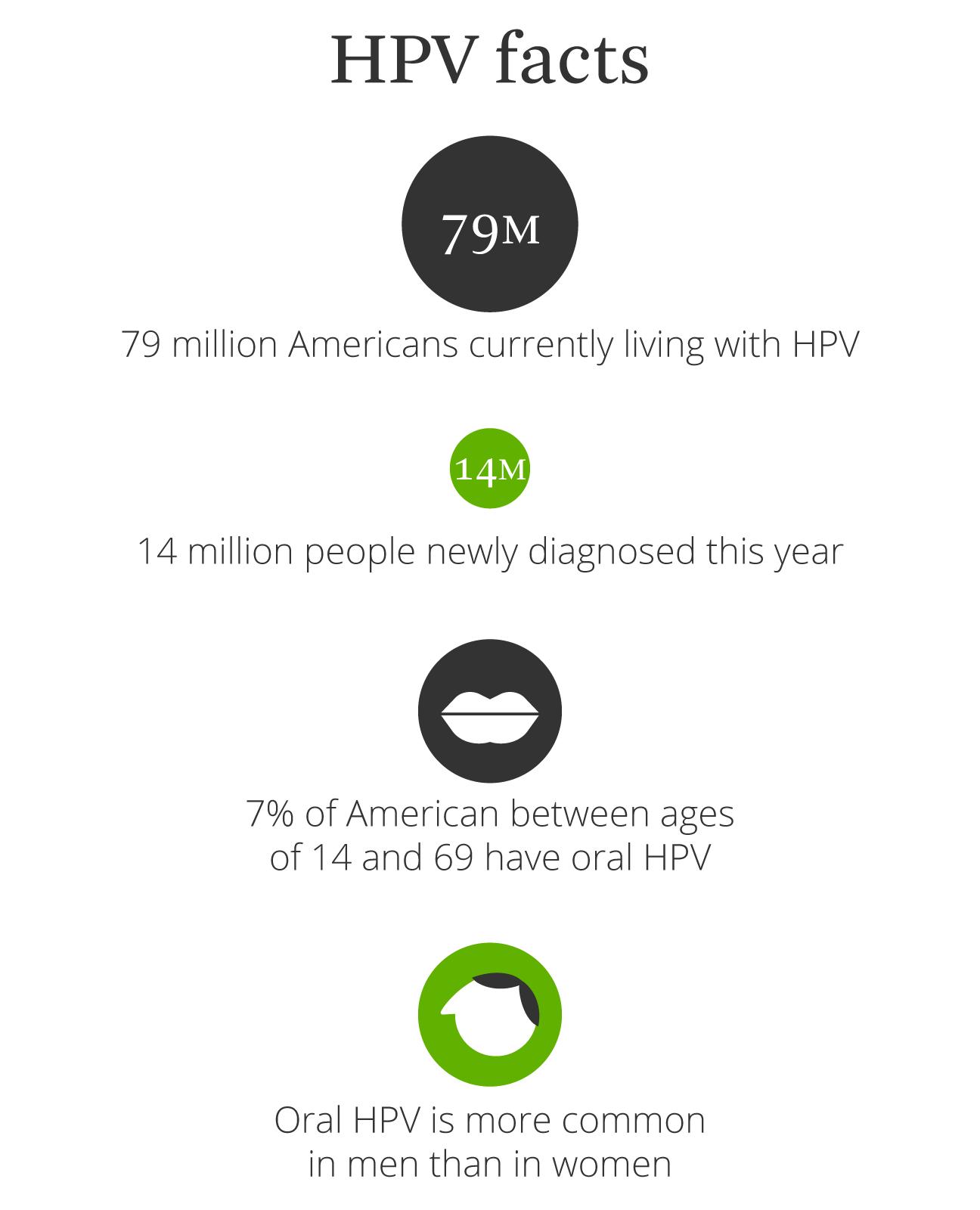 virus papillomavirus hpv