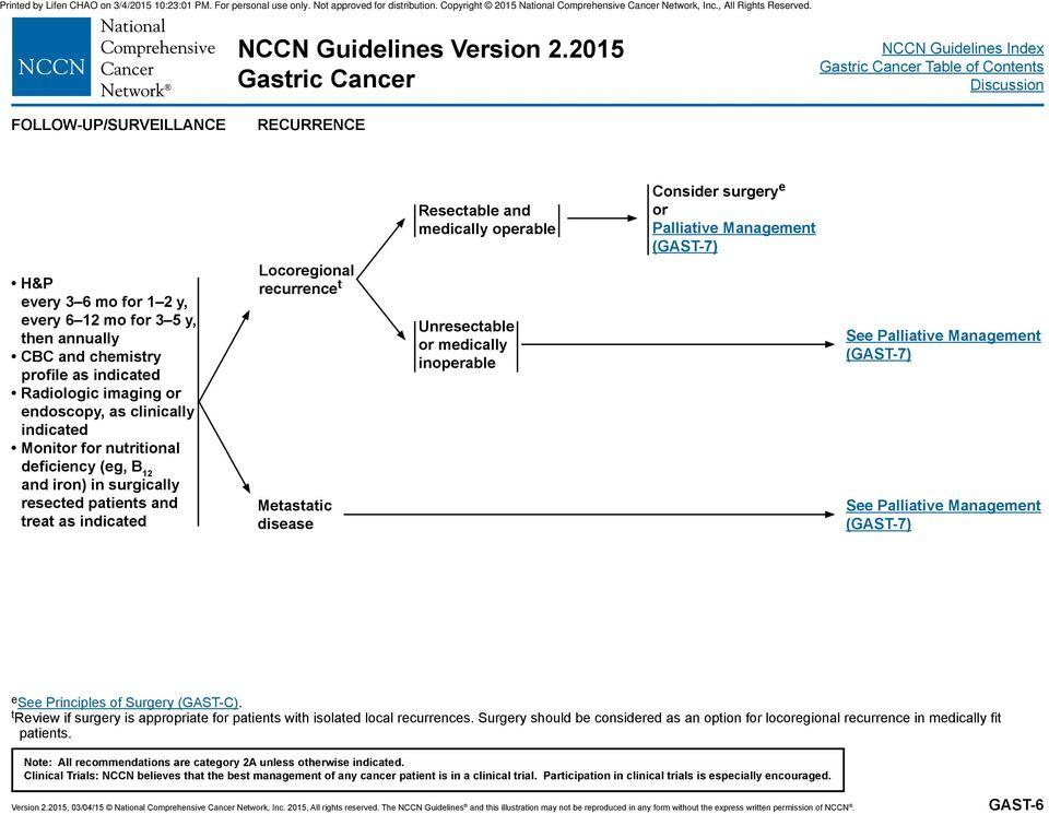 gastric cancer nccn guidelines 2019)