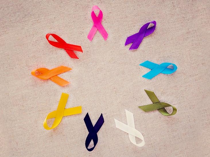 Ovarian Cancer Ke Lakshan