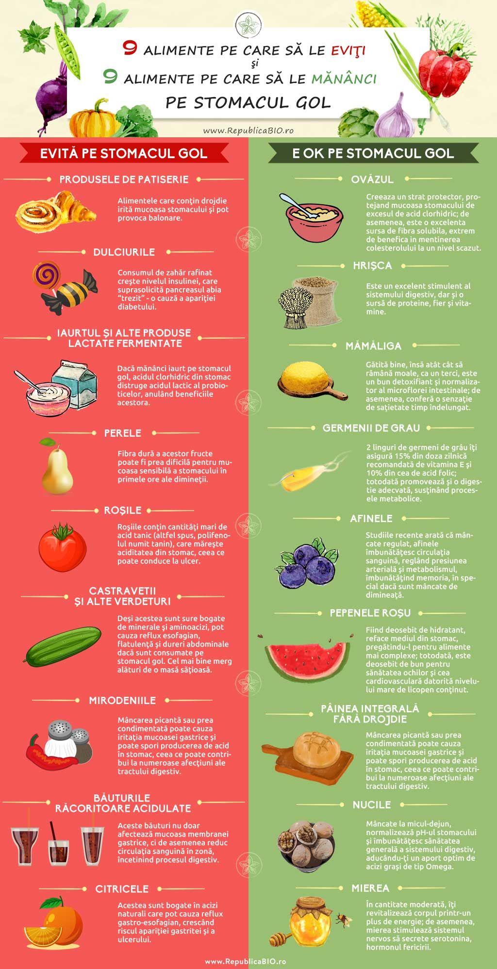 8 alimente pentru un pancreas mai sanatos - Blog Bioportal