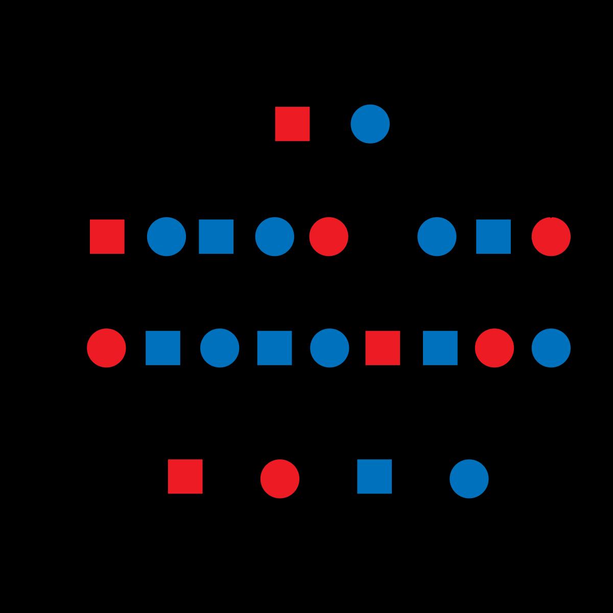 Fișier:Autosomal Dominant Pedigree kd-group.ro - Wikipedia