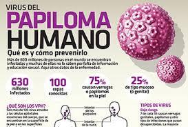 papiloma humano virus consecuencias