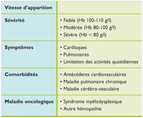 Hepatitis B Vaccine-Associated Atypical Hemolytic Uremic Syndrome
