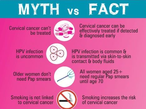 can hpv cervical cancer be cured)