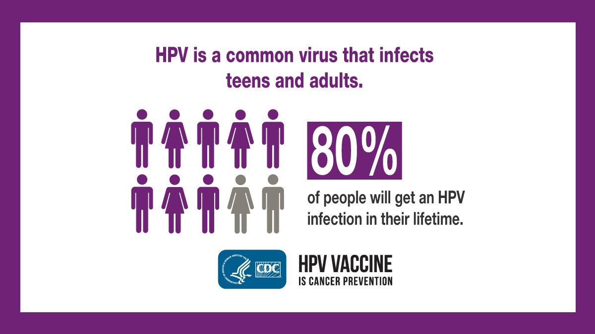 Metodă nouă de depistare a virusului HPV, lansată în România   kd-group.ro