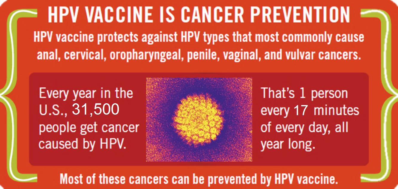 human papillomavirus vaccine cause)