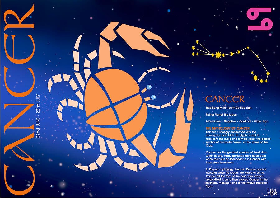 zodiak cancer hari ini