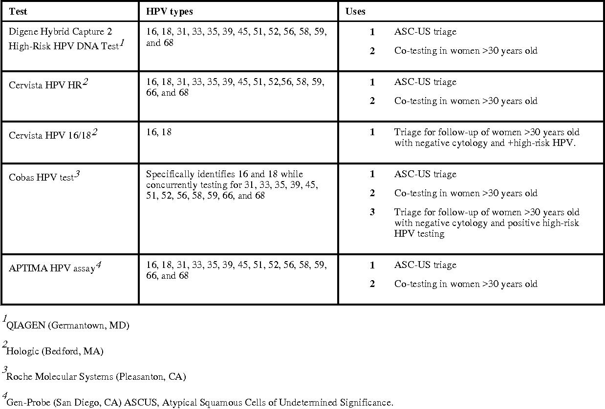 oxiuros en gatos sintomas human papillomavirus vaccine route