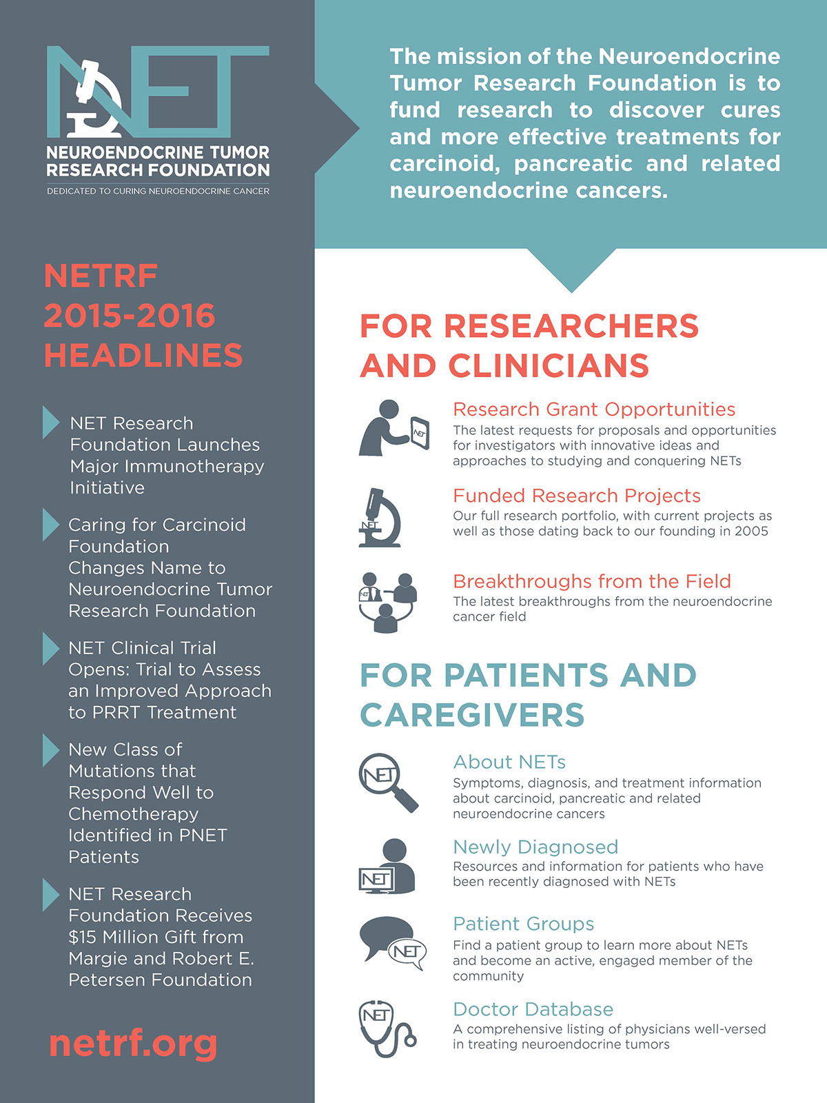 neuroendocrine cancer research foundation)