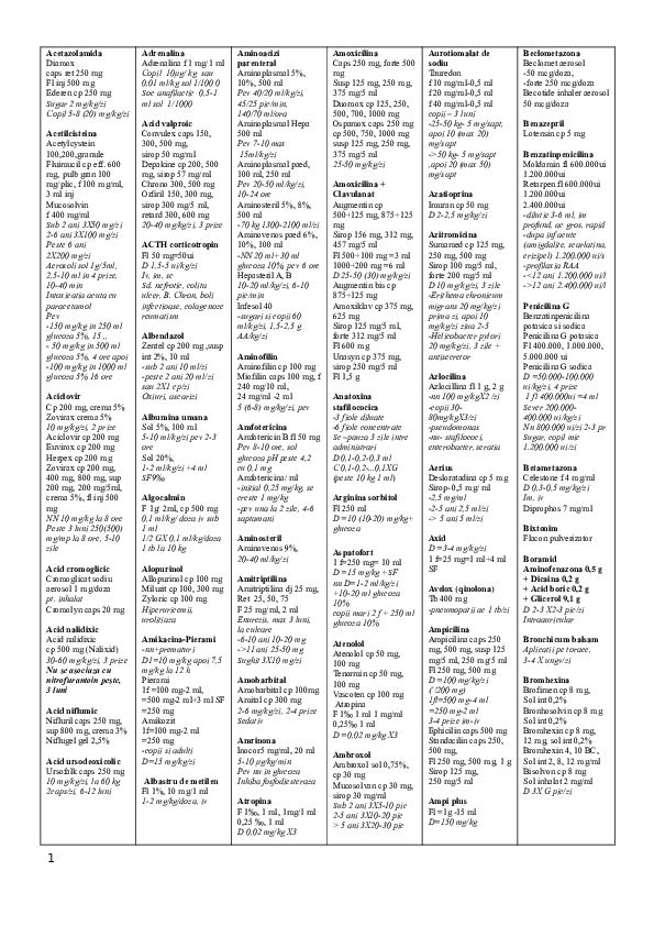 helmintox cp 250