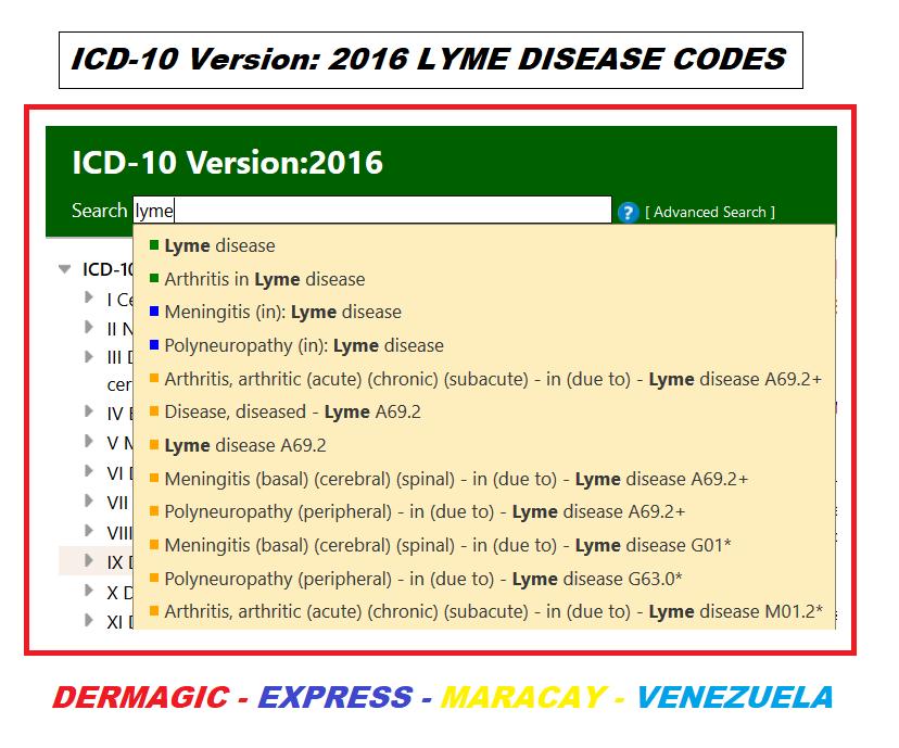 human papillomavirus vaccine icd 10