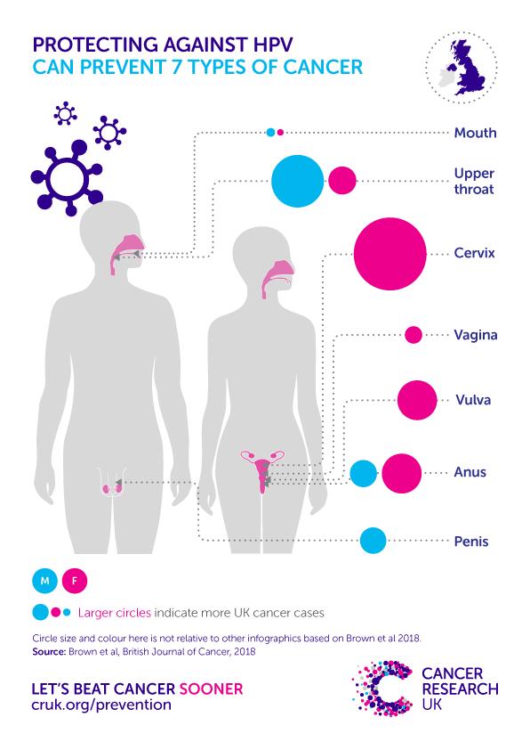 Vaccinarea anti-HPV si minciunile si riscurile despre care nu vorbeste nimeni -1   Nostrabrucanus