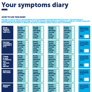 cancer colon early symptoms
