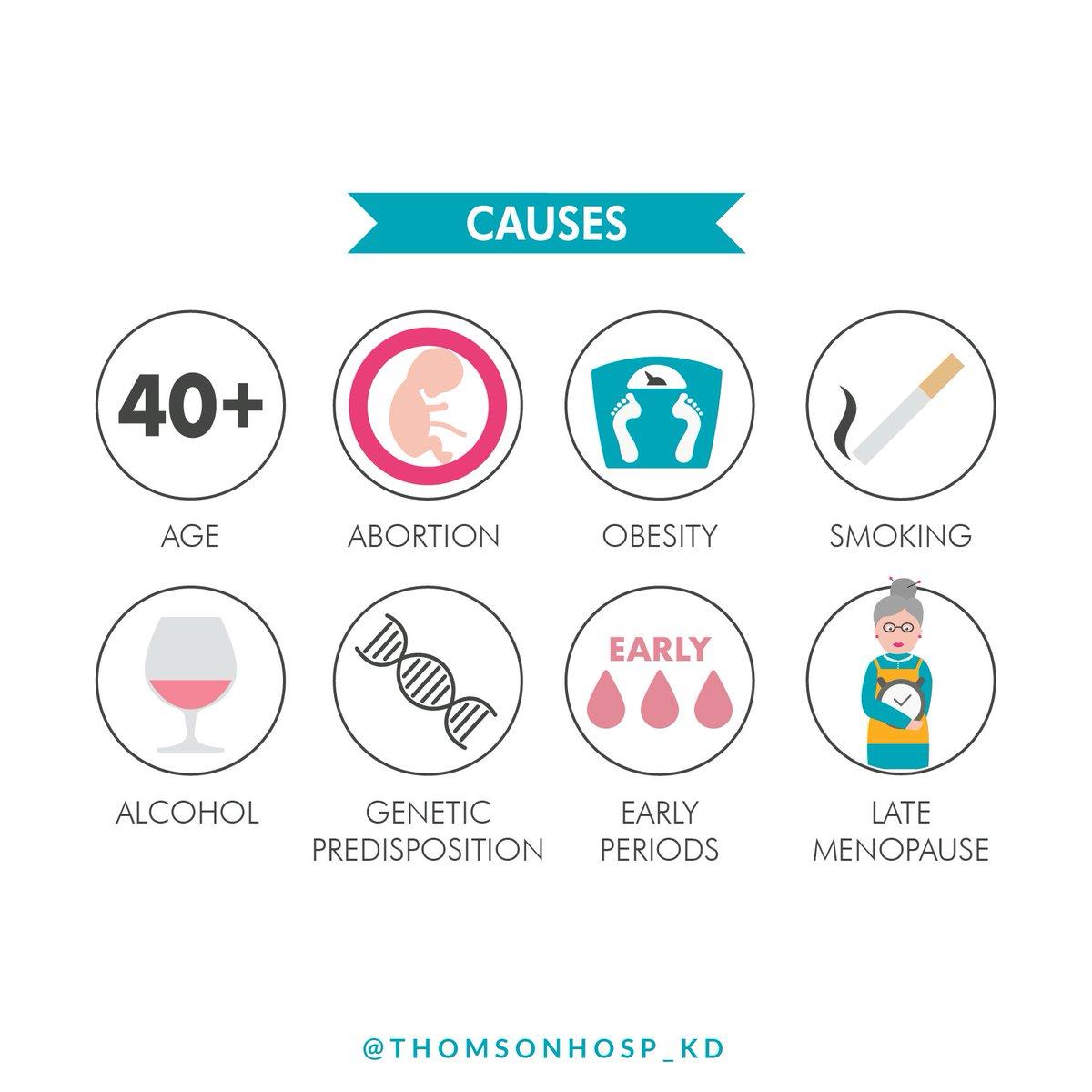 cancer genetic makeup)