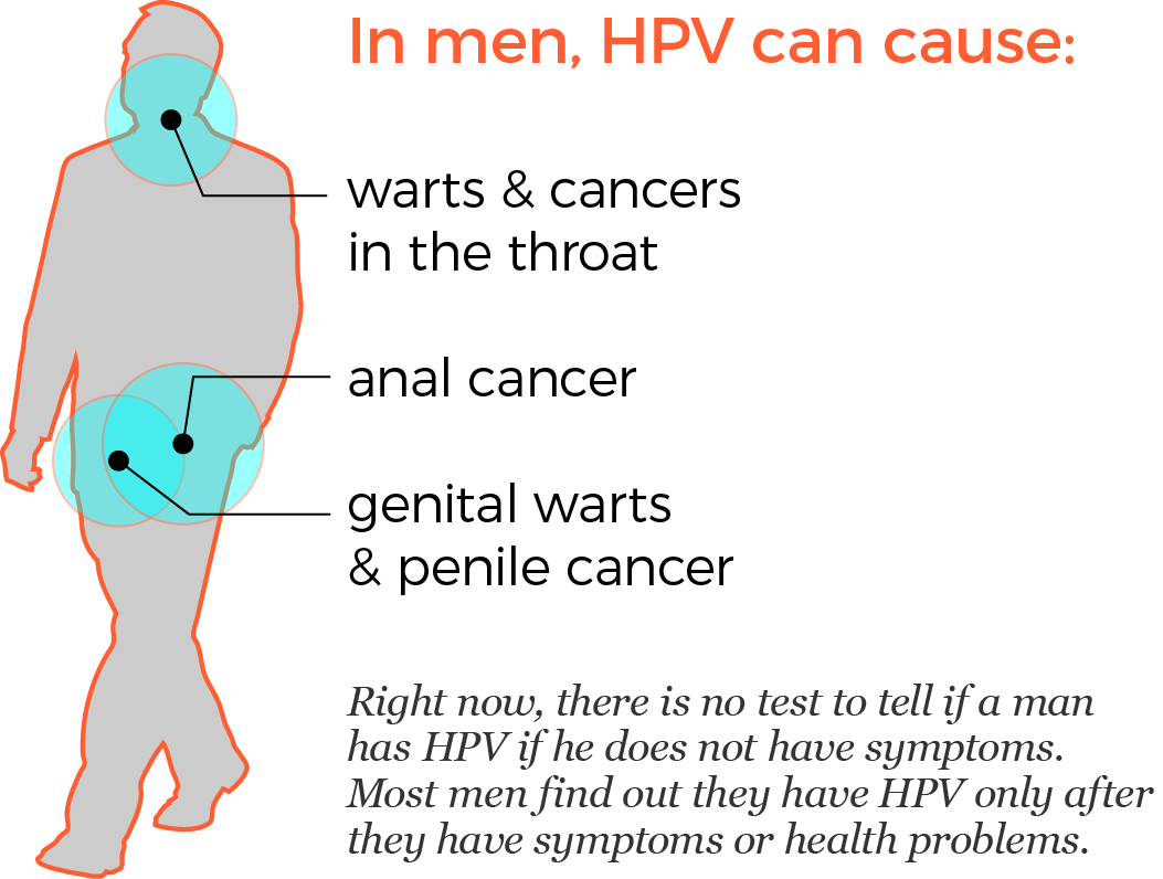 hpv without warts)
