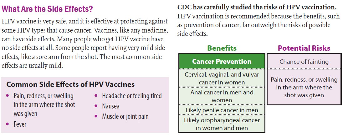 hpv vaccine side effects how long