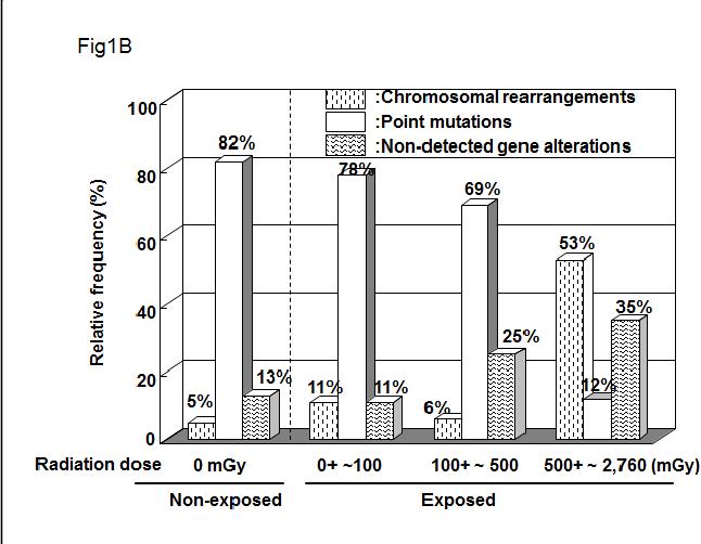 hpv tongue base cancer papillomavirus peut on en guerir