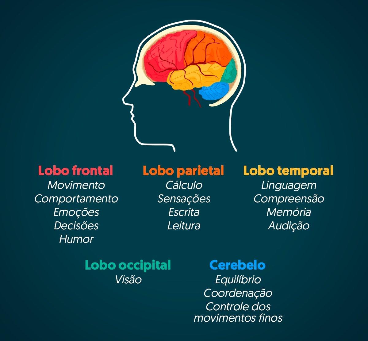 cancer cerebral frontal