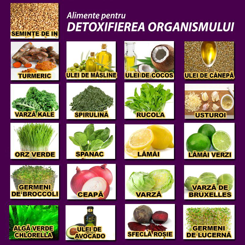 alimente permise in detoxifierea organismului