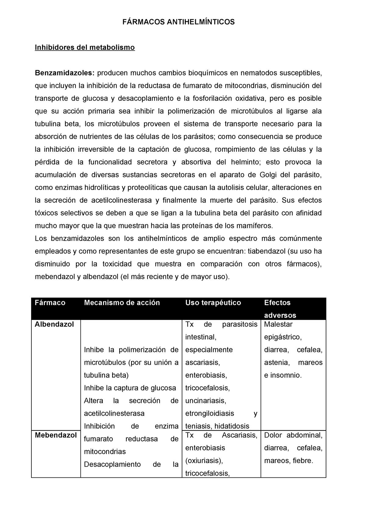 Clasificarea terapeutică a antihelminticelor