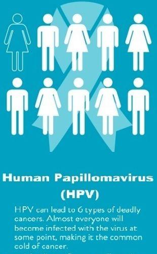 hpv virus is it an std