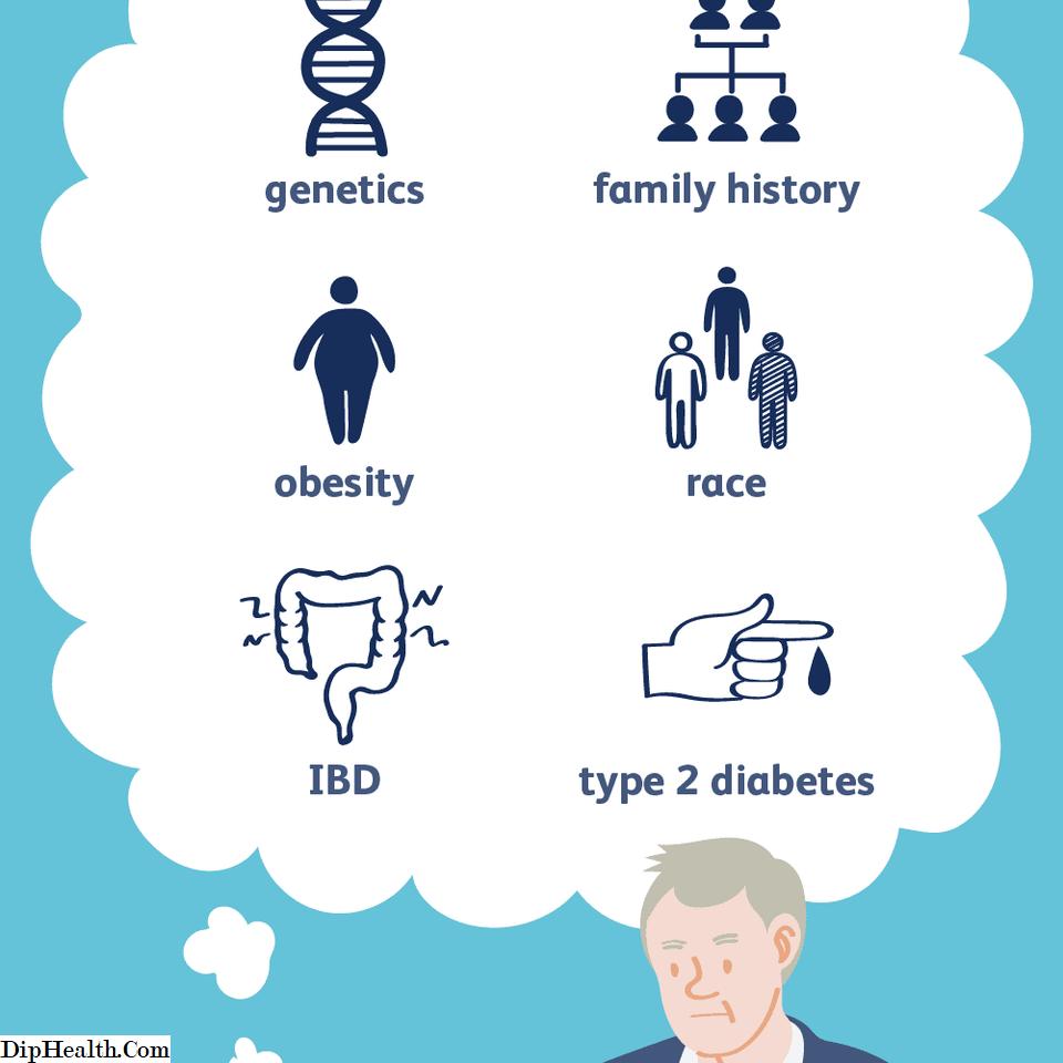 cancer cauze genetice)