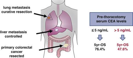 cancer hepatic prognostic)