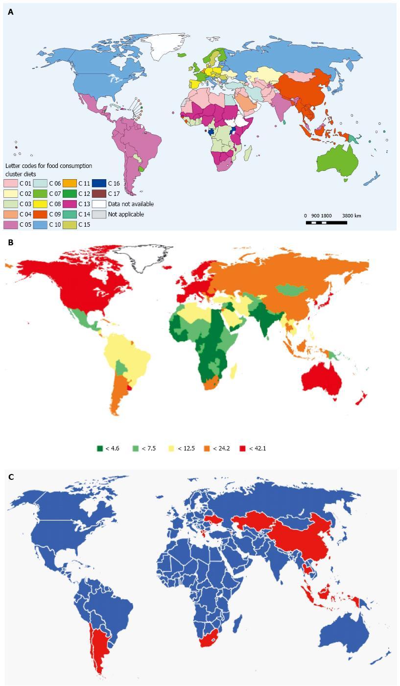 colorectal cancer world