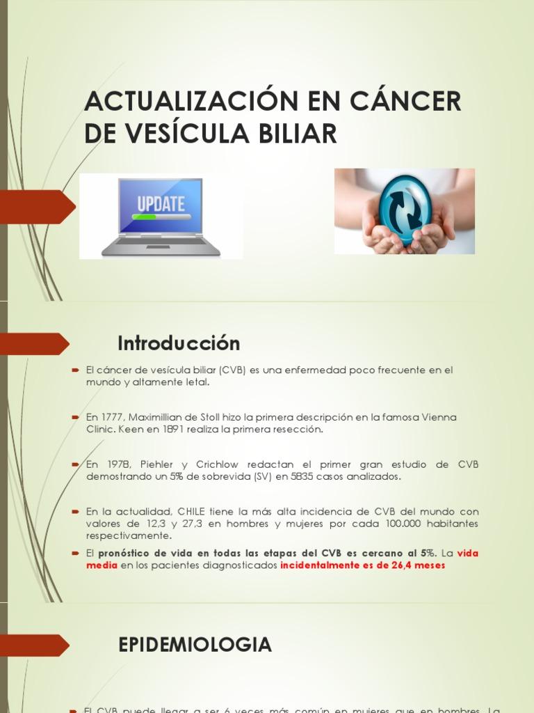 cancer biliar pronostico)