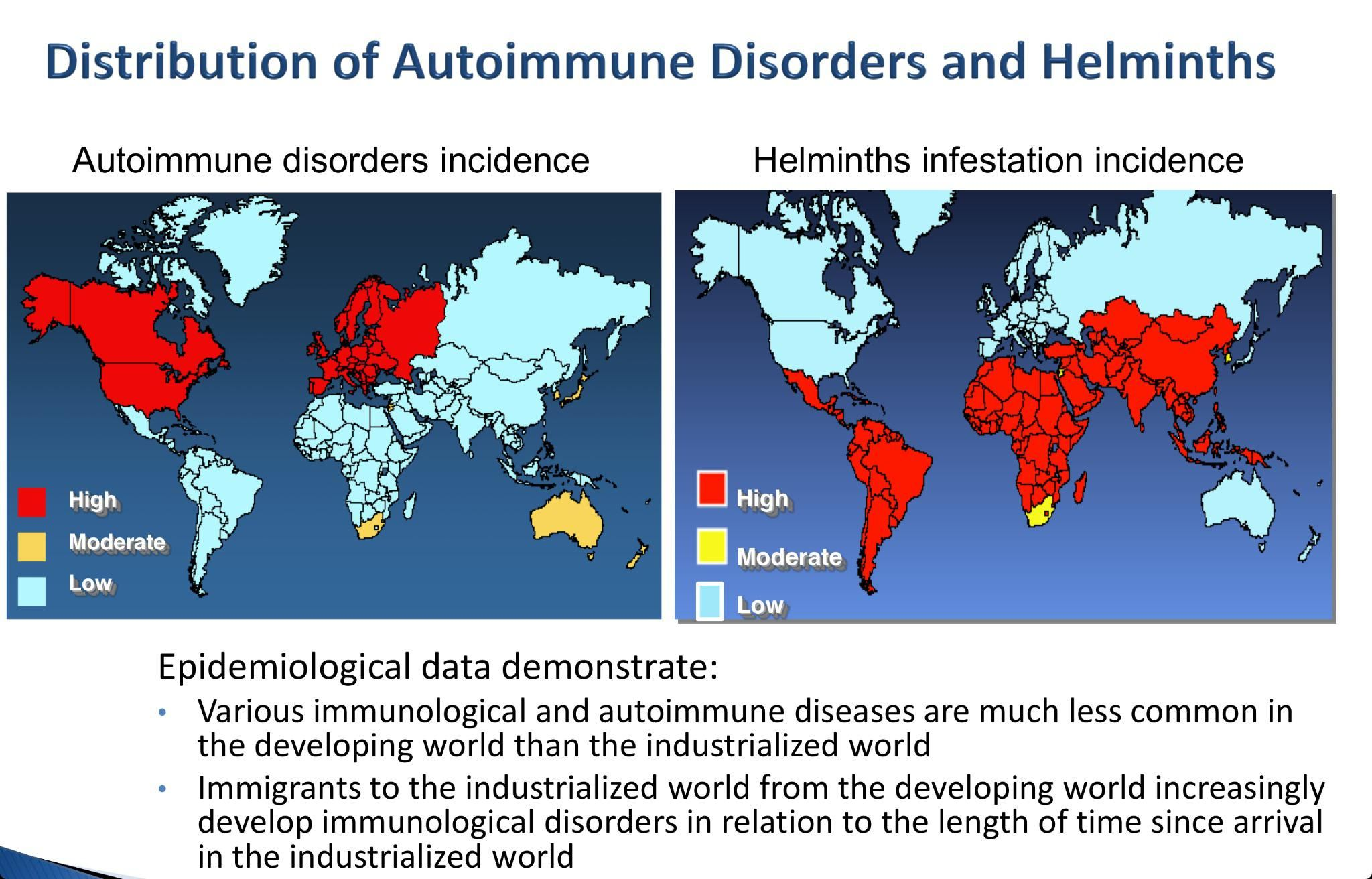 helminth therapy immune disorders)