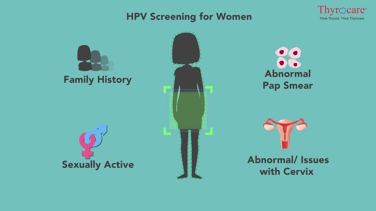 hpv human papilloma test)
