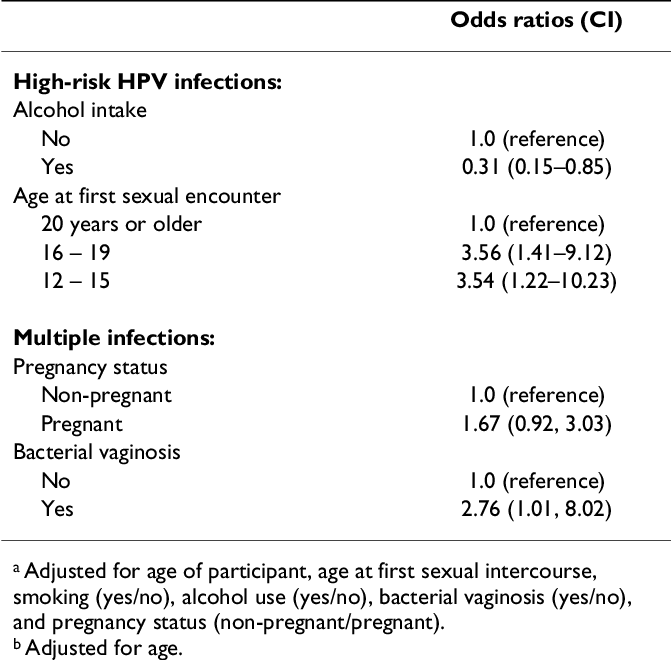 human papillomavirus in pregnancy infezione papillomavirus bocca