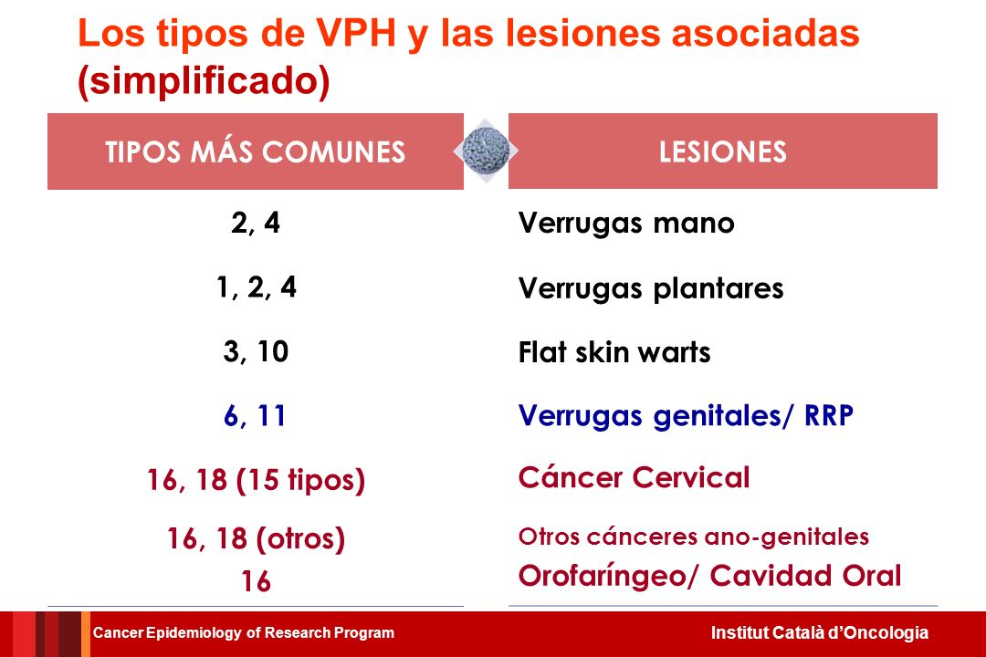 papiloma humano nivel 16 hpv throat cancer detection