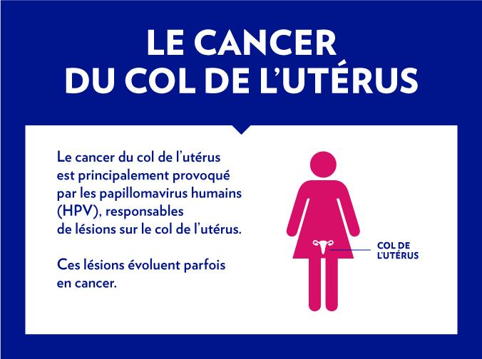 vaccination anti-hpv et cancer du col de luterus)